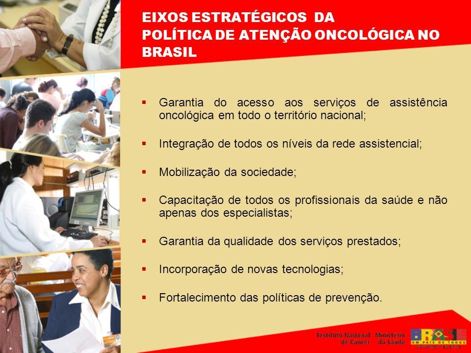EIXOS ESTRATÉGICOS DA POLÍTICA DE ATENÇÃO ONCOLÓGICA NO BRASIL