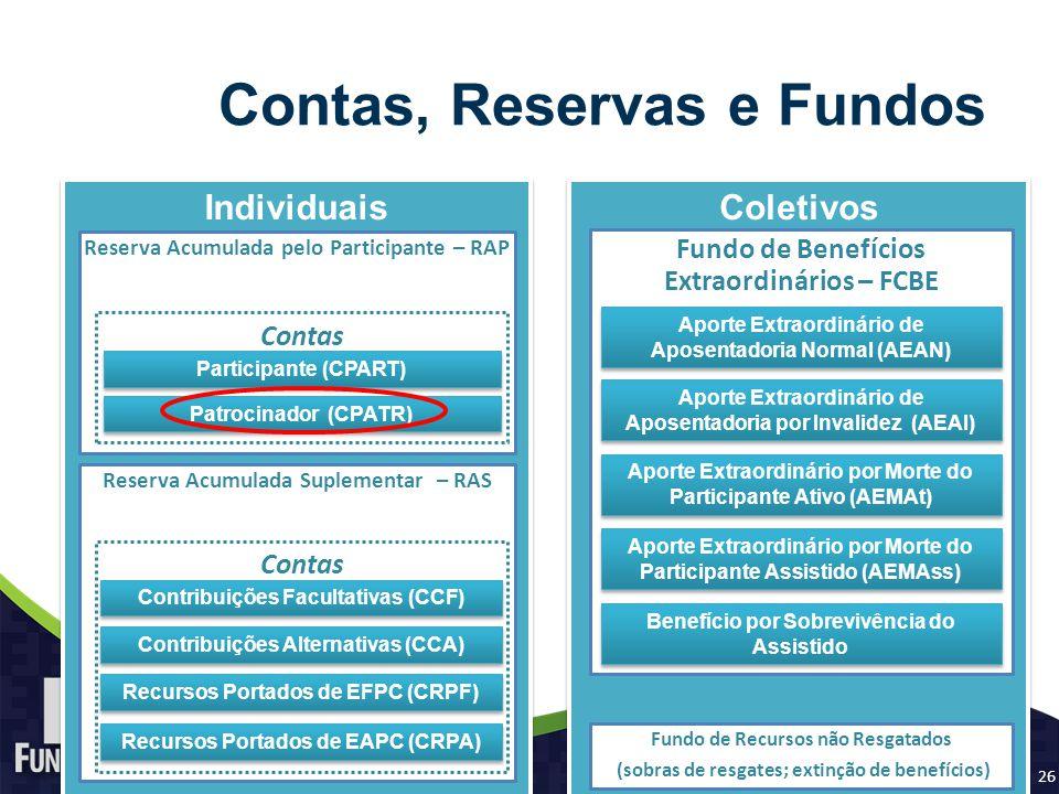 Contas, Reservas e Fundos