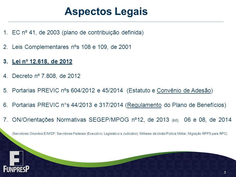 Aspectos Legais EC nº 41, de 2003 (plano de contribuição definida)