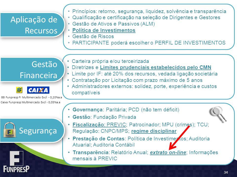 Aplicação de Recursos Gestão Financeira Segurança