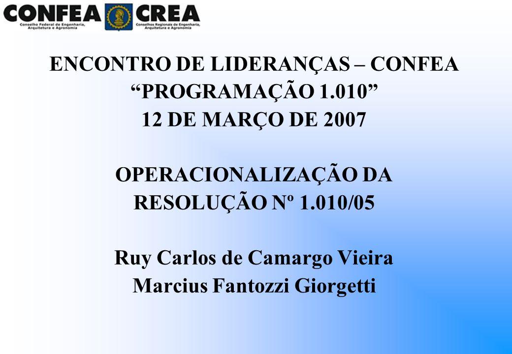 ENCONTRO DE LIDERANÇAS – CONFEA PROGRAMAÇÃO 1.010