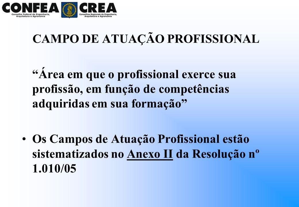 CAMPO DE ATUAÇÃO PROFISSIONAL
