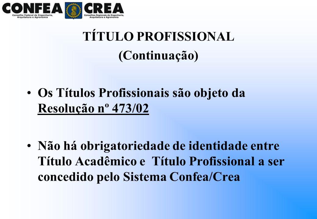TÍTULO PROFISSIONAL (Continuação) Os Títulos Profissionais são objeto da Resolução nº 473/02.