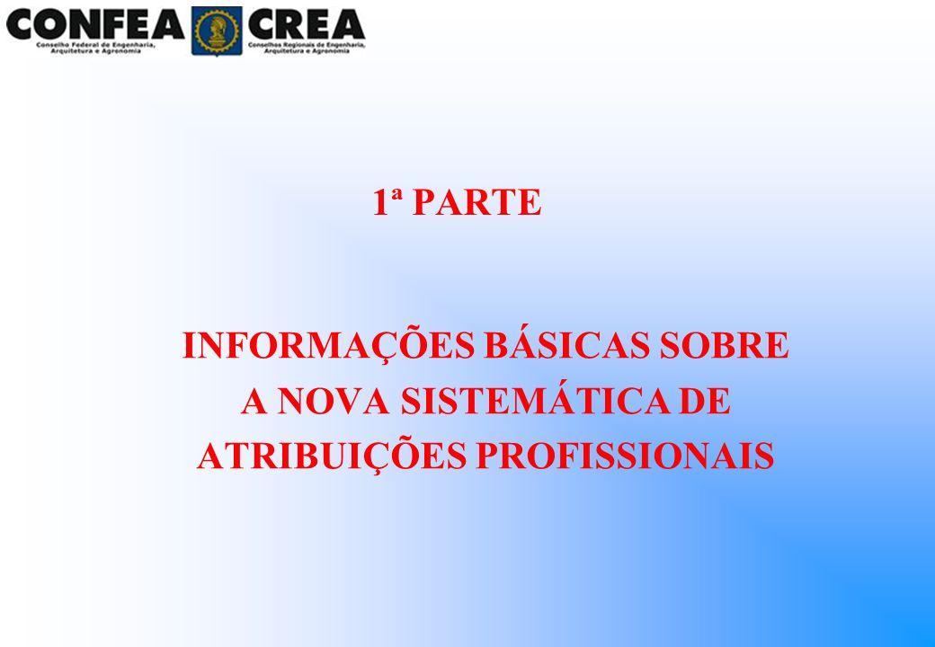 INFORMAÇÕES BÁSICAS SOBRE ATRIBUIÇÕES PROFISSIONAIS