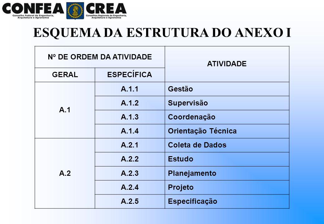 Nº DE ORDEM DA ATIVIDADE