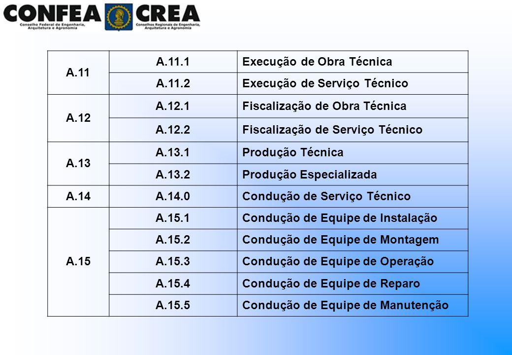 A.11 A.11.1. Execução de Obra Técnica. A.11.2. Execução de Serviço Técnico. A.12. A.12.1. Fiscalização de Obra Técnica.