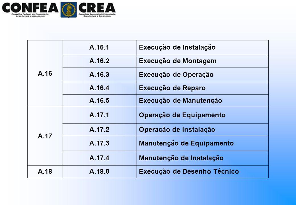 A.16 A.16.1. Execução de Instalação. A.16.2. Execução de Montagem. A.16.3. Execução de Operação.