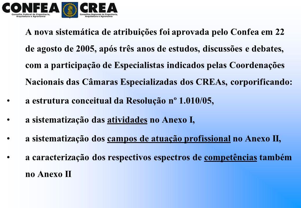 A nova sistemática de atribuições foi aprovada pelo Confea em 22 de agosto de 2005, após três anos de estudos, discussões e debates, com a participação de Especialistas indicados pelas Coordenações Nacionais das Câmaras Especializadas dos CREAs, corporificando: