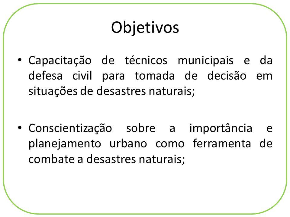 Objetivos Capacitação de técnicos municipais e da defesa civil para tomada de decisão em situações de desastres naturais;