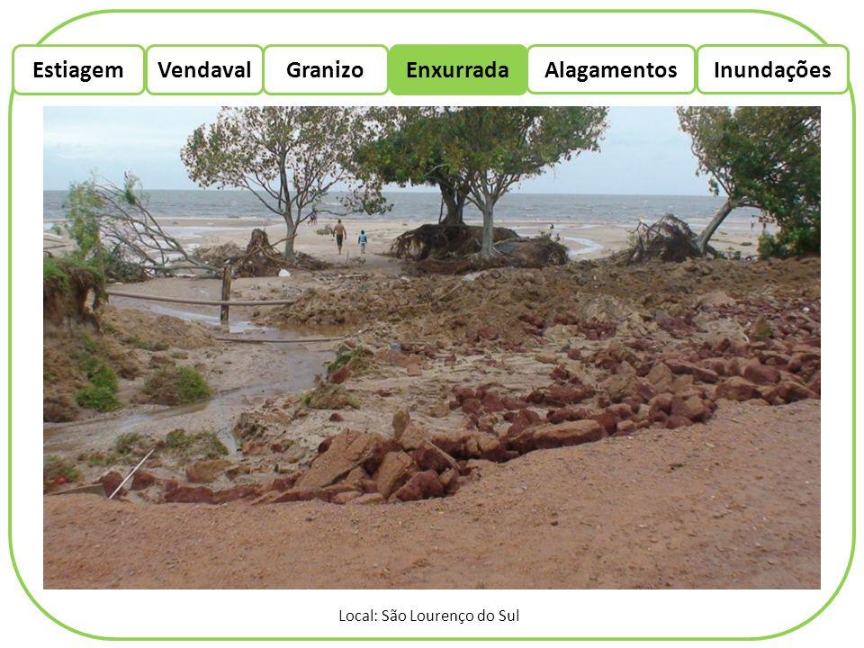 Estiagem Vendaval Granizo Enxurrada Alagamentos Inundações