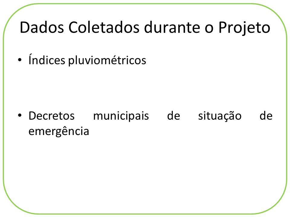 Dados Coletados durante o Projeto