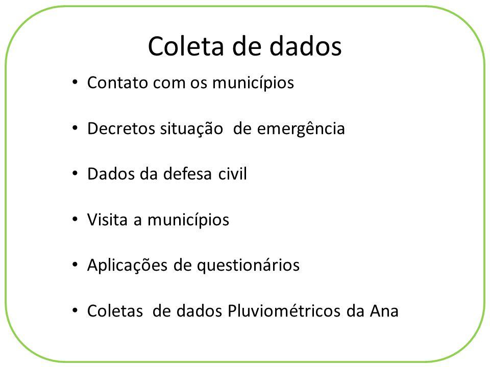 Coleta de dados Contato com os municípios