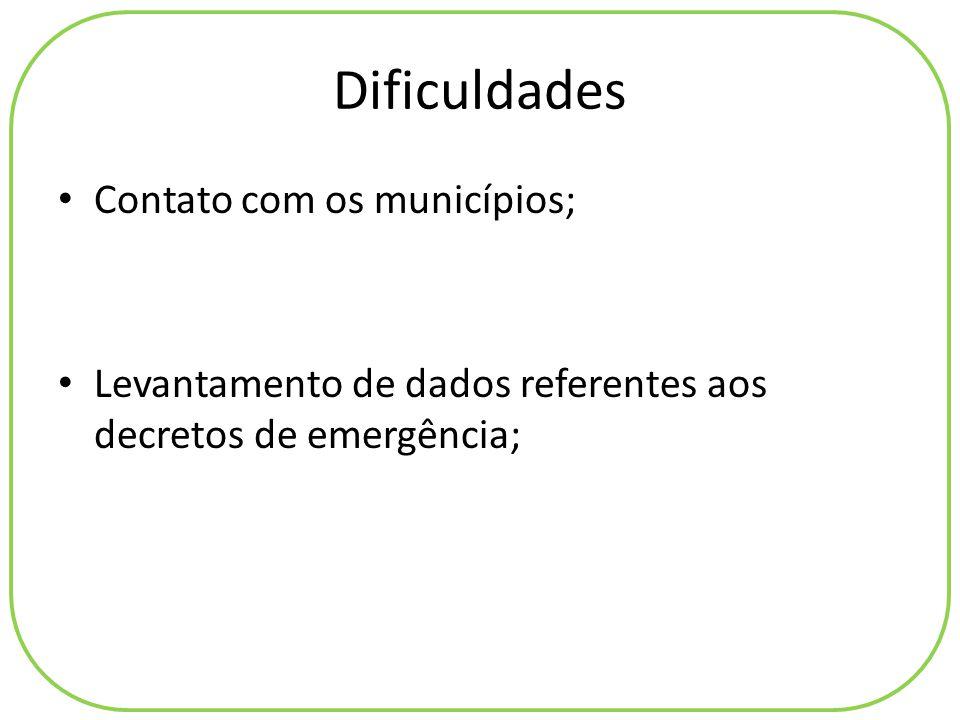 Dificuldades Contato com os municípios;