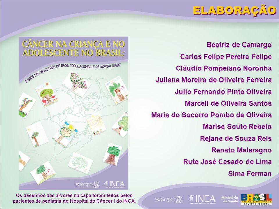 ELABORAÇÃO Beatriz de Camargo Carlos Felipe Pereira Felipe