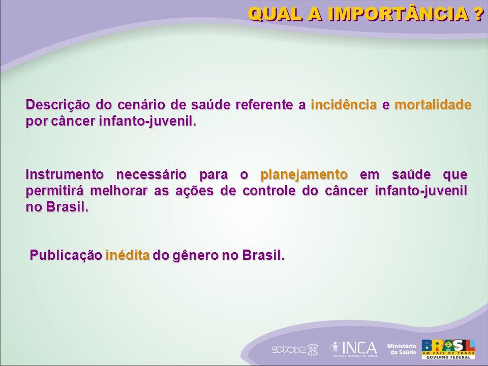QUAL A IMPORTÂNCIA Descrição do cenário de saúde referente a incidência e mortalidade por câncer infanto-juvenil.