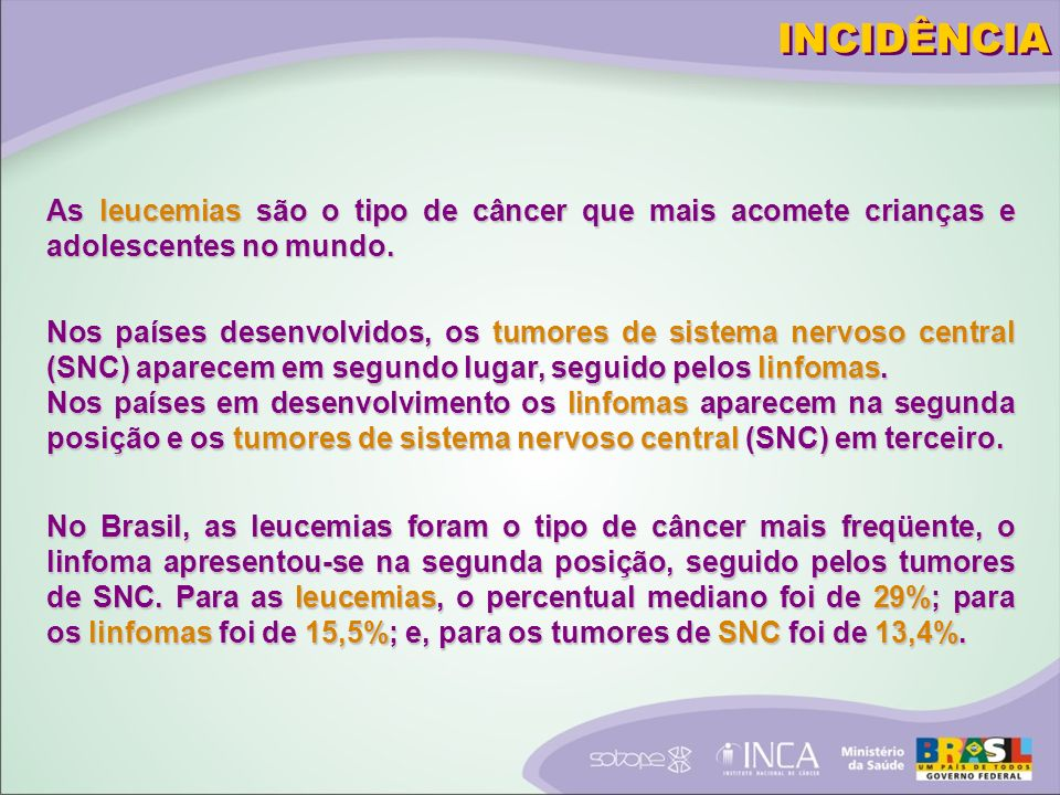 INCIDÊNCIA As leucemias são o tipo de câncer que mais acomete crianças e adolescentes no mundo.