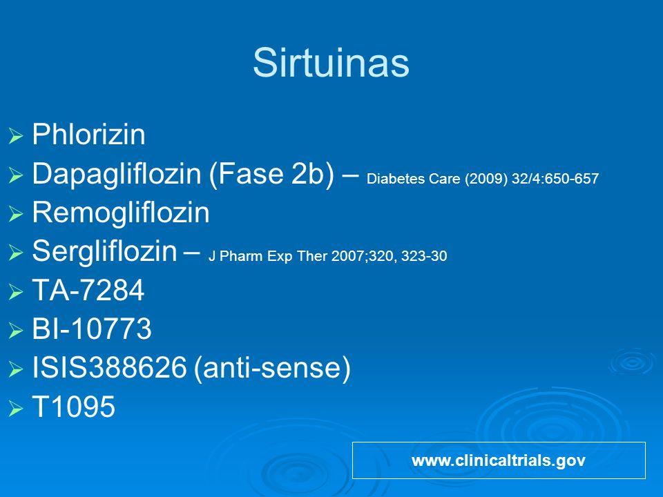Sirtuinas Phlorizin. Dapagliflozin (Fase 2b) – Diabetes Care (2009) 32/4:650-657. Remogliflozin. Sergliflozin – J Pharm Exp Ther 2007;320, 323-30.