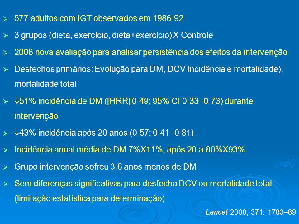 577 adultos com IGT observados em 1986-92