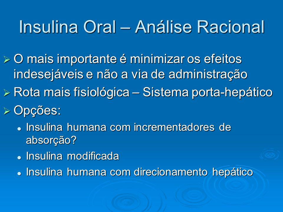 Insulina Oral – Análise Racional