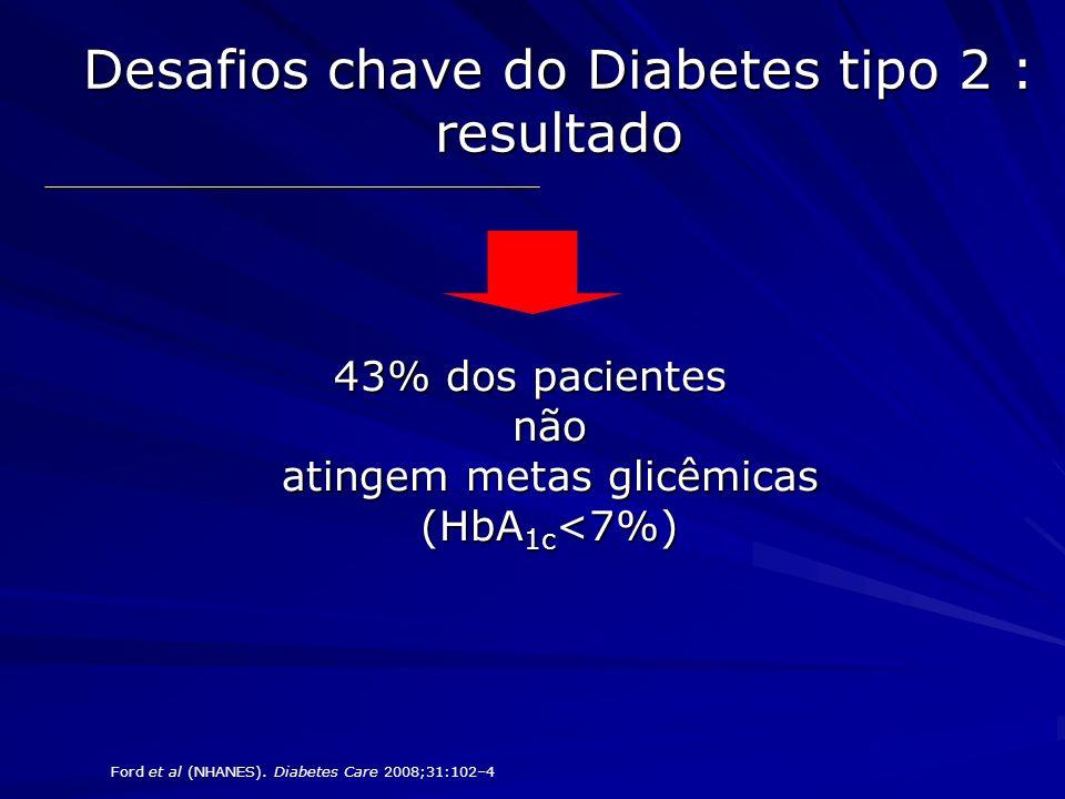 Desafios chave do Diabetes tipo 2 : resultado