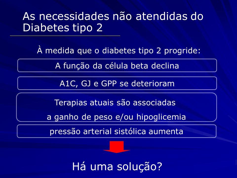 As necessidades não atendidas do Diabetes tipo 2