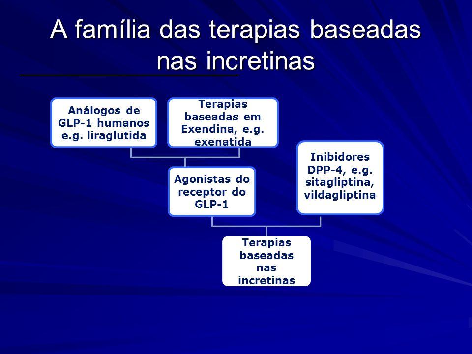 A família das terapias baseadas nas incretinas