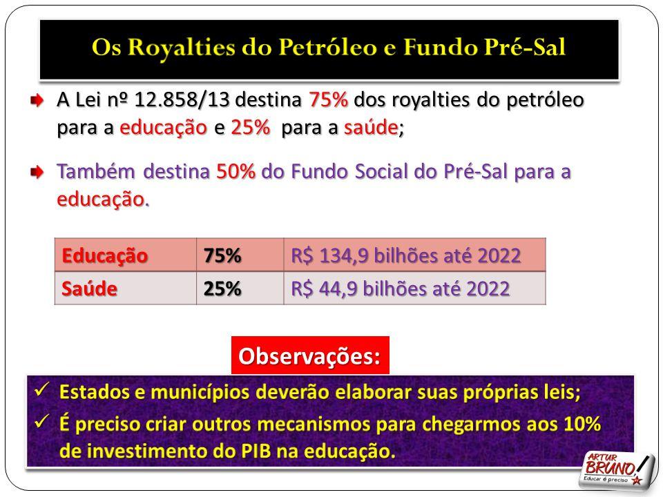 Os Royalties do Petróleo e Fundo Pré-Sal