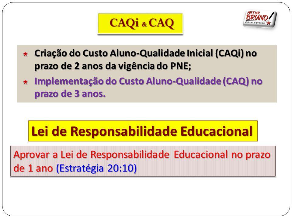 Lei de Responsabilidade Educacional