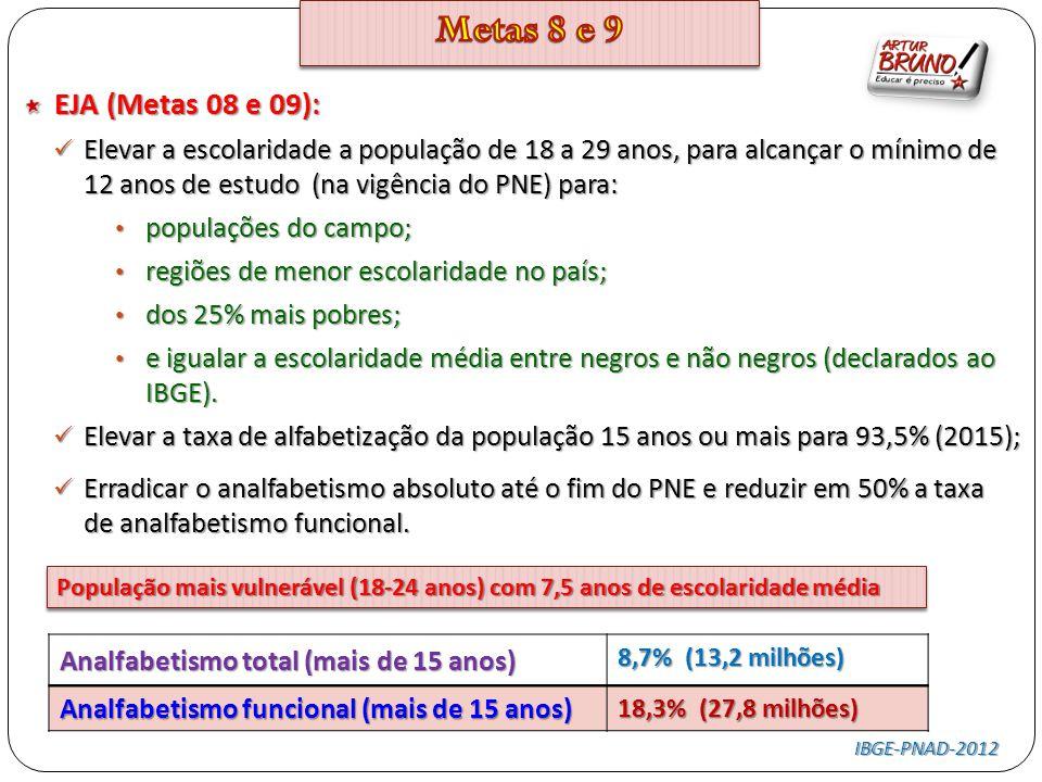 Metas 8 e 9 EJA (Metas 08 e 09):