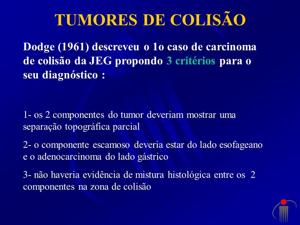 TUMORES DE COLISÃO Dodge (1961) descreveu o 1o caso de carcinoma de colisão da JEG propondo 3 critérios para o seu diagnóstico :