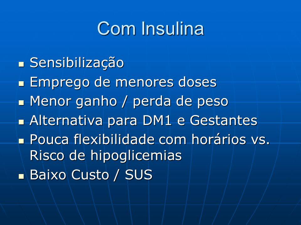 Com Insulina Sensibilização Emprego de menores doses