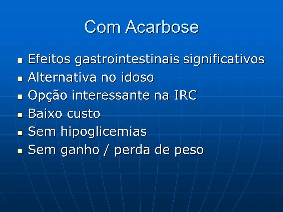 Com Acarbose Efeitos gastrointestinais significativos