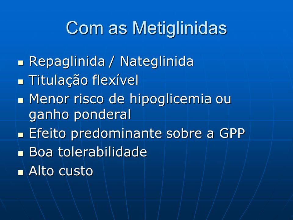 Com as Metiglinidas Repaglinida / Nateglinida Titulação flexível