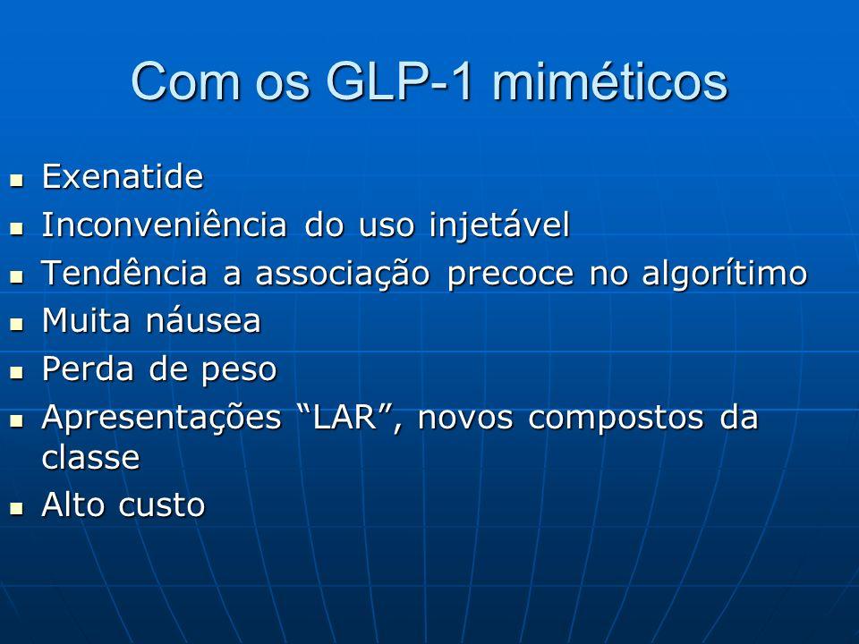 Com os GLP-1 miméticos Exenatide Inconveniência do uso injetável