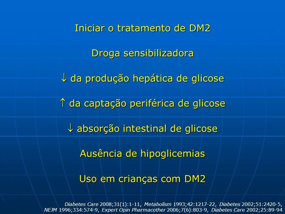 Iniciar o tratamento de DM2 Droga sensibilizadora