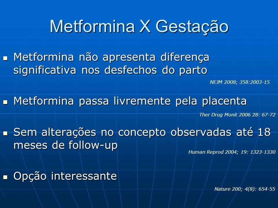Metformina X Gestação Metformina não apresenta diferença significativa nos desfechos do parto. Metformina passa livremente pela placenta.