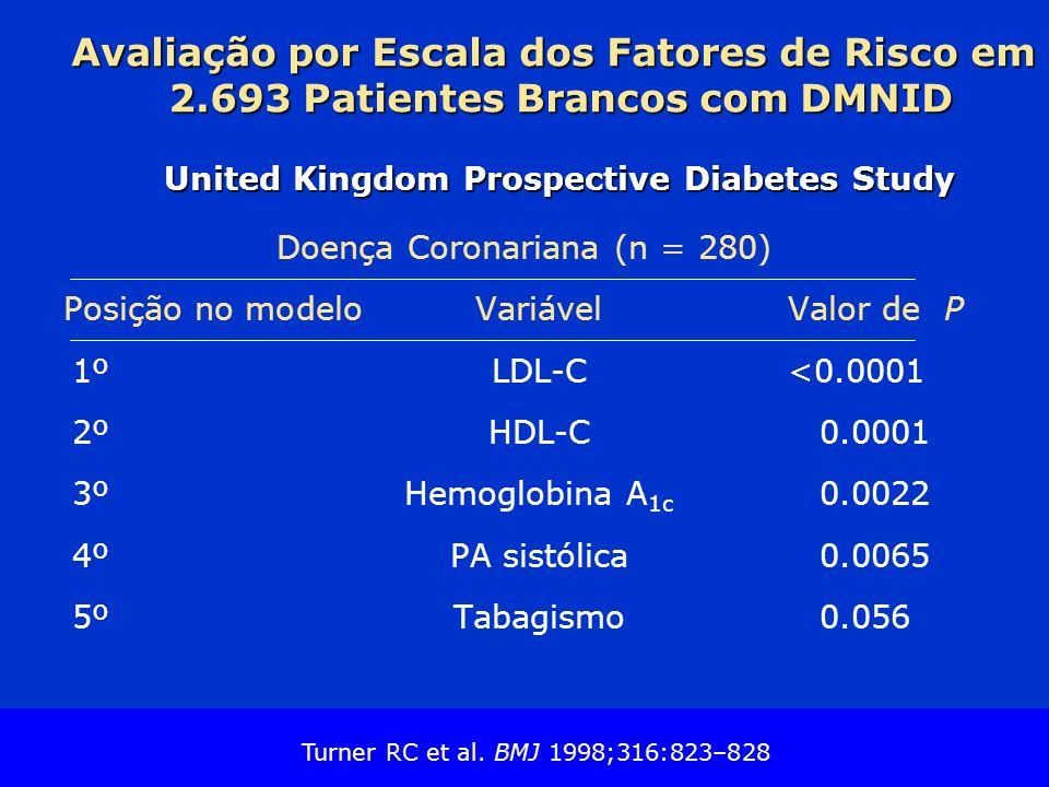 Doença Coronariana (n = 280)