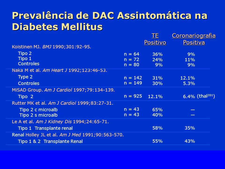 Prevalência de DAC Assintomática na Diabetes Mellitus