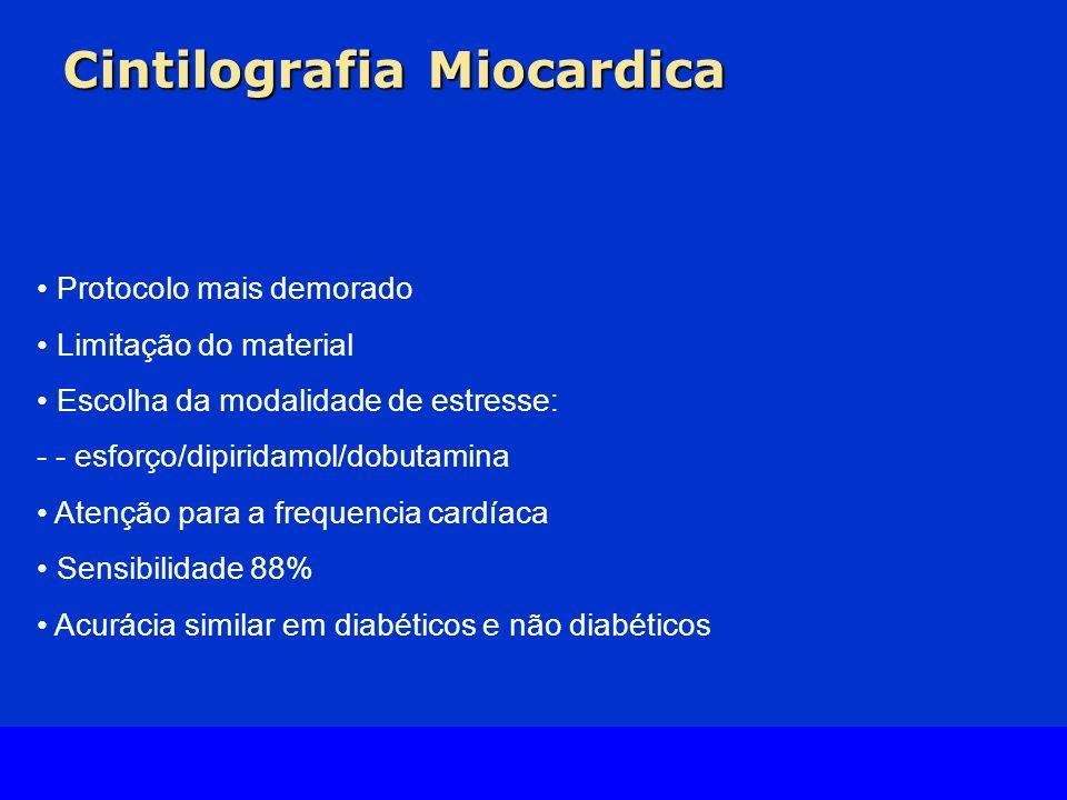Cintilografia Miocardica