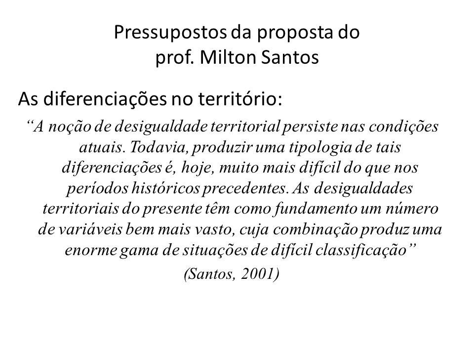 Pressupostos da proposta do prof. Milton Santos
