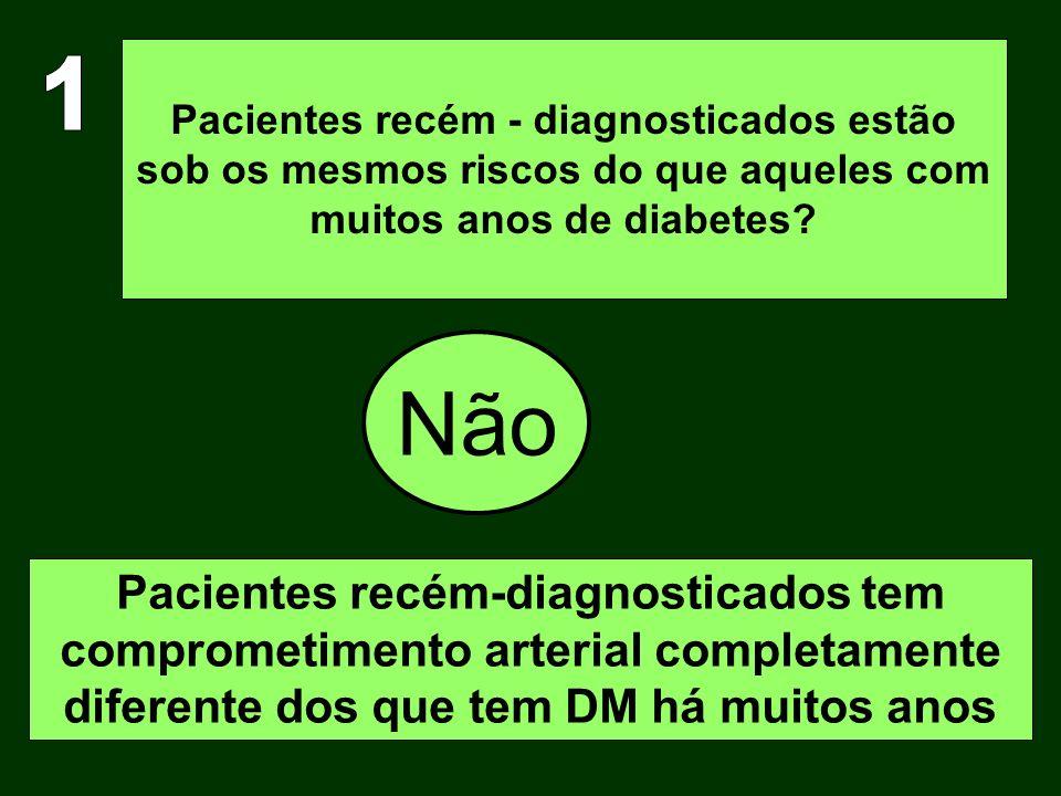 Pacientes recém - diagnosticados estão sob os mesmos riscos do que aqueles com muitos anos de diabetes