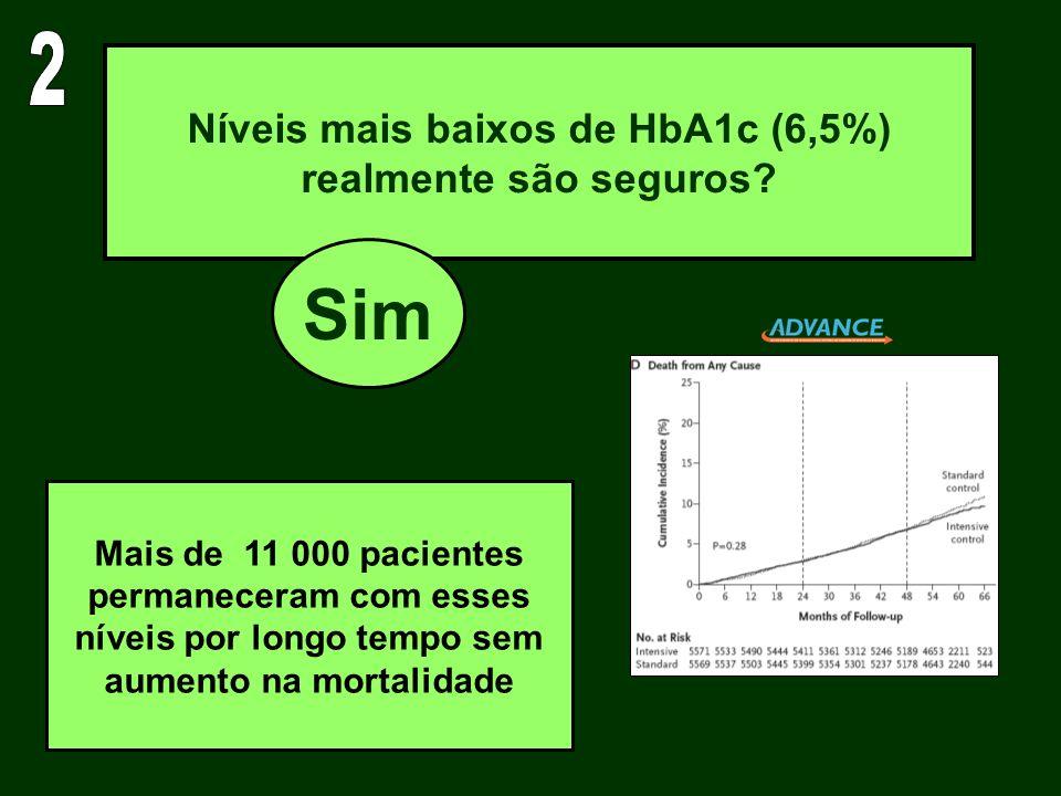 Níveis mais baixos de HbA1c (6,5%) realmente são seguros