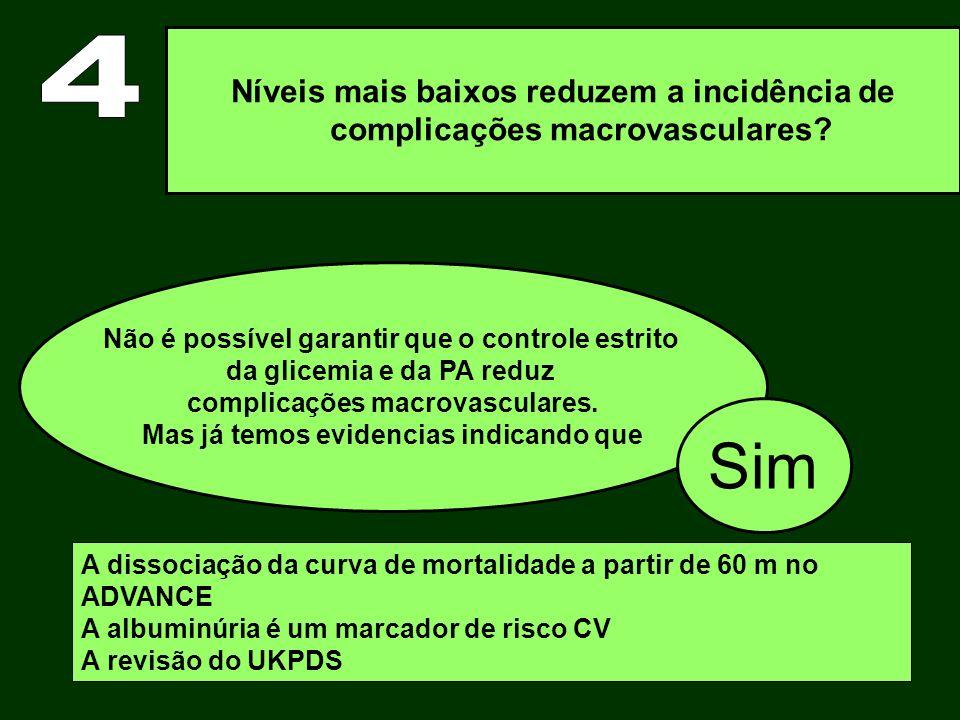 Níveis mais baixos reduzem a incidência de complicações macrovasculares
