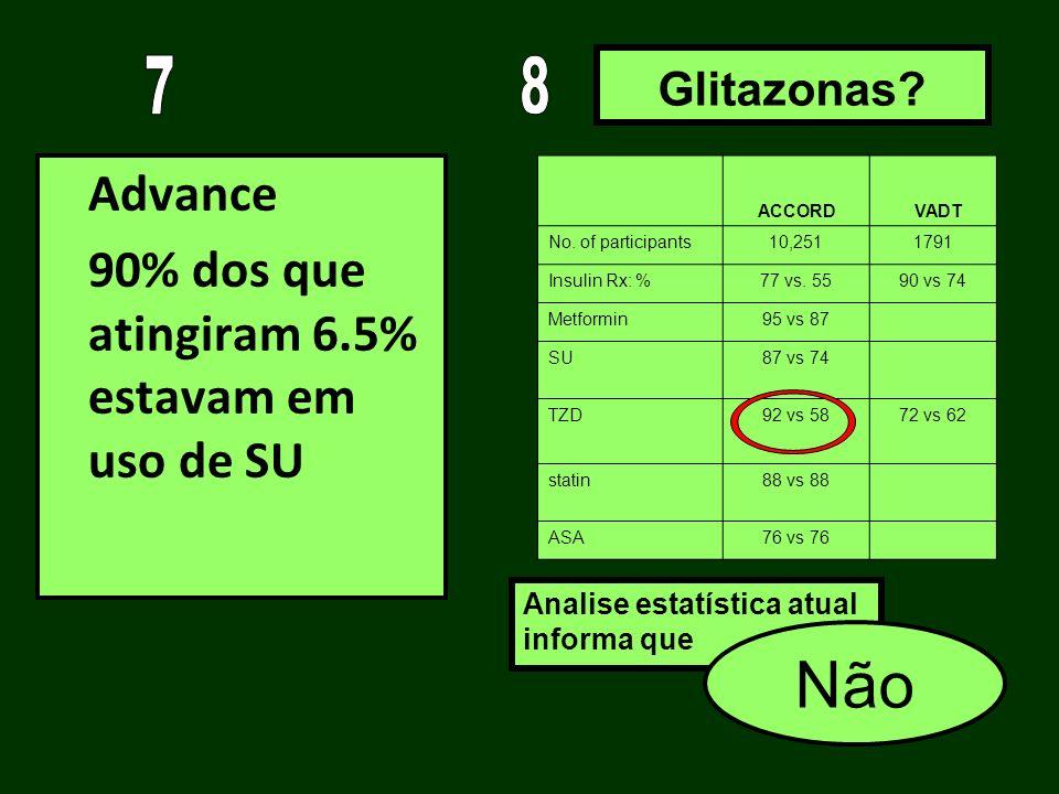Não Advance 90% dos que atingiram 6.5% estavam em uso de SU 7 8