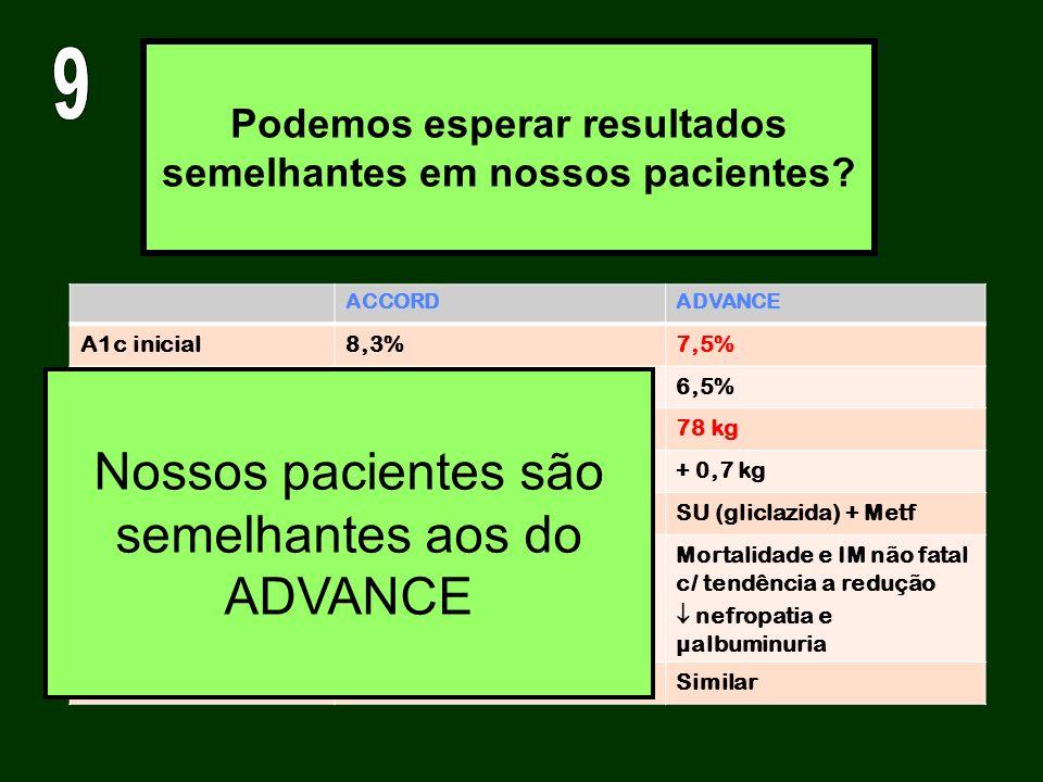 Podemos esperar resultados semelhantes em nossos pacientes