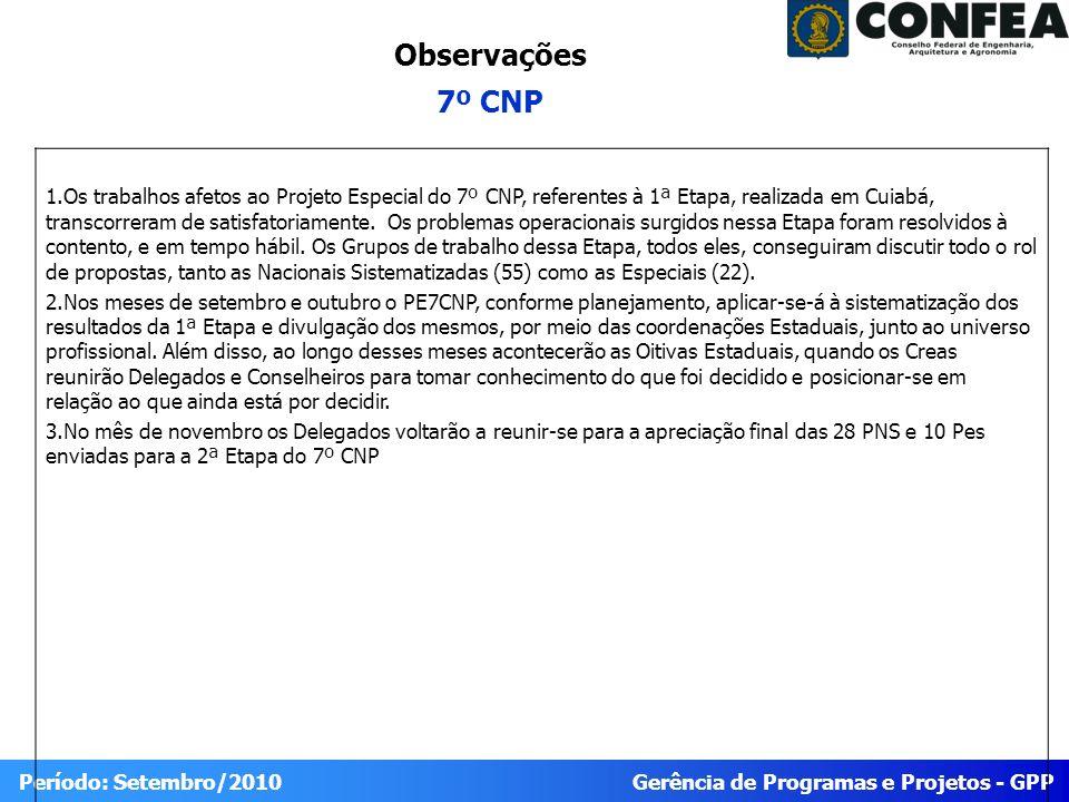 Observações 7º CNP.