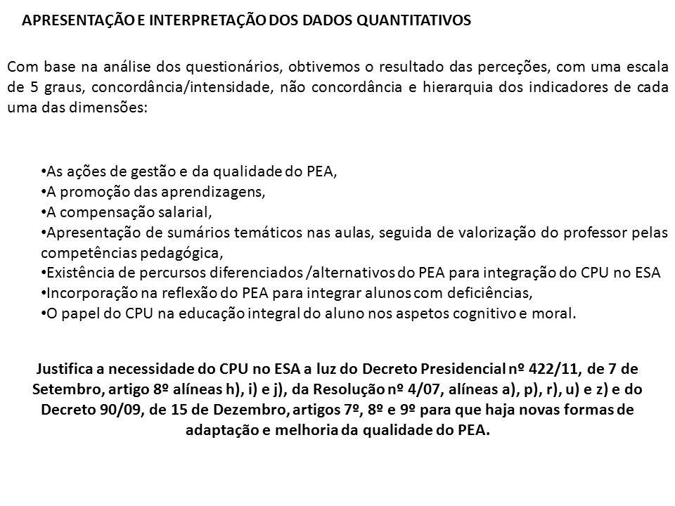 Apresentação e Interpretação DOS DADOS quantitativos