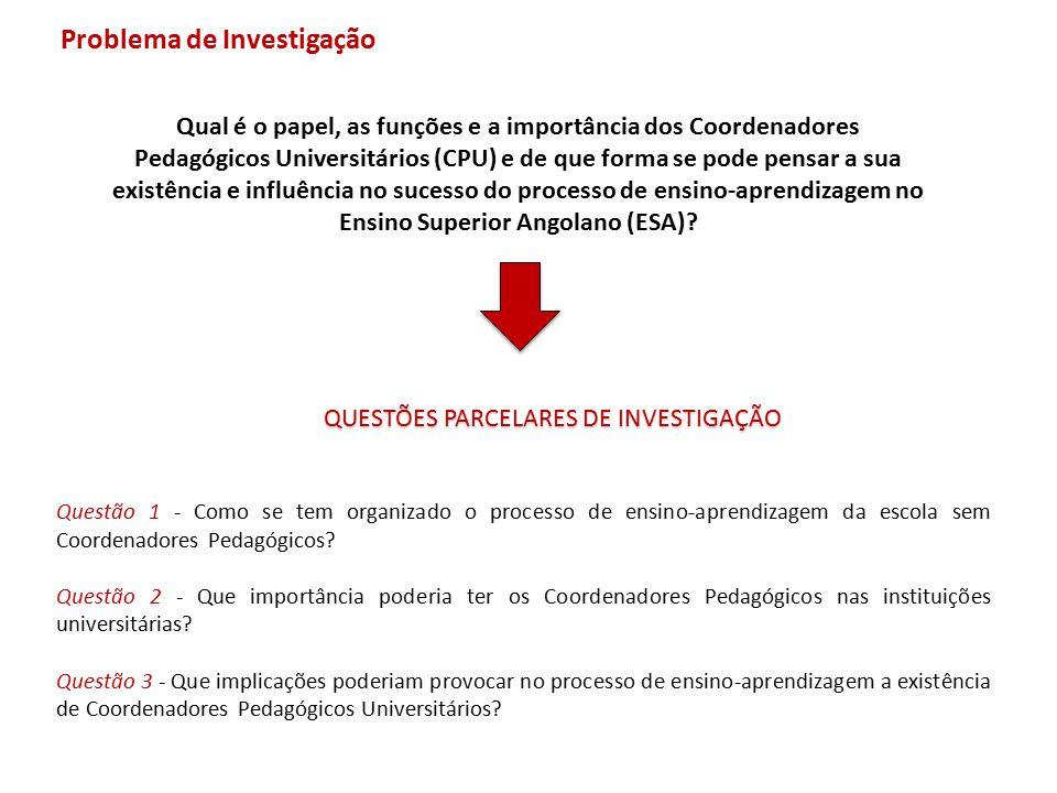 Questões parcelares de Investigação