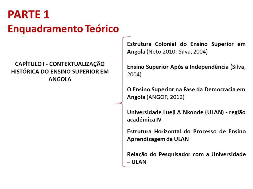 CAPÍTULO I - CONTEXTUALIZAÇÃO HISTÓRICA DO ENSINO SUPERIOR EM ANGOLA