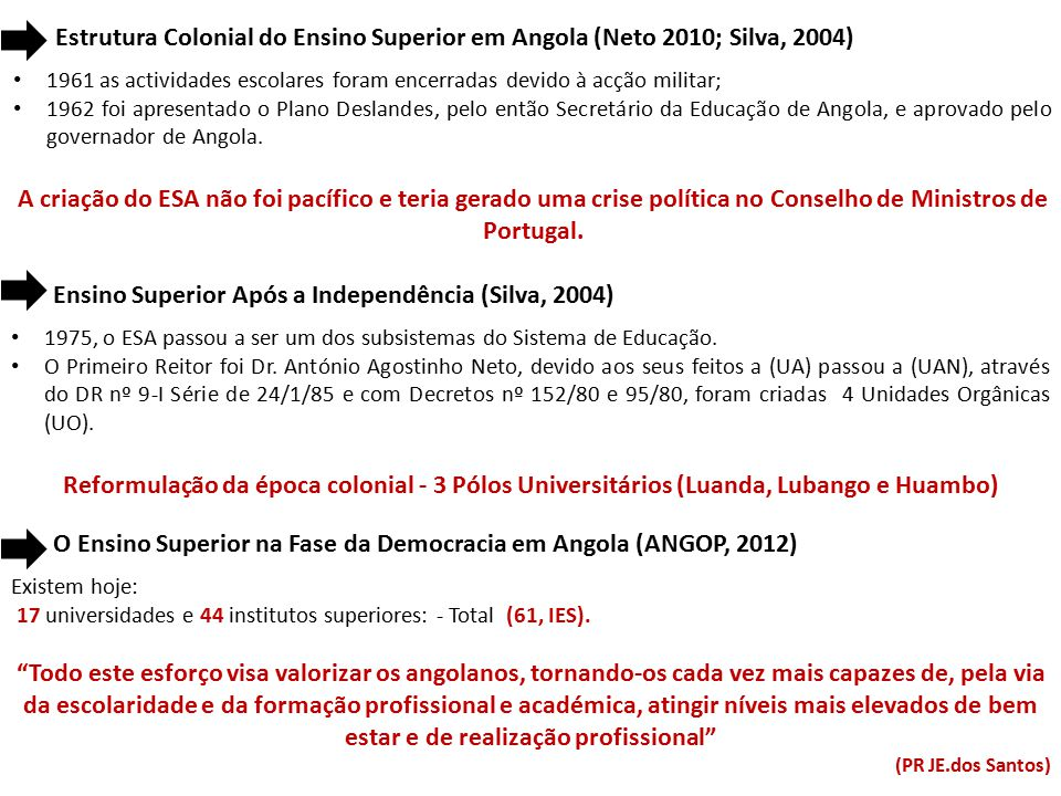 Ensino Superior Após a Independência (Silva, 2004)